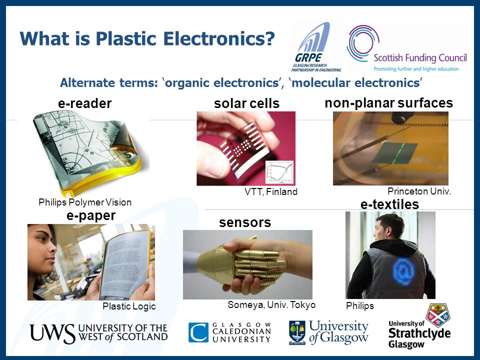 What is Plastic Electronics? Alternate terms: organic electronics, molecular electronics Plastic Logic Philips Polymer Vision Someya, Univ. Tokyo Prin