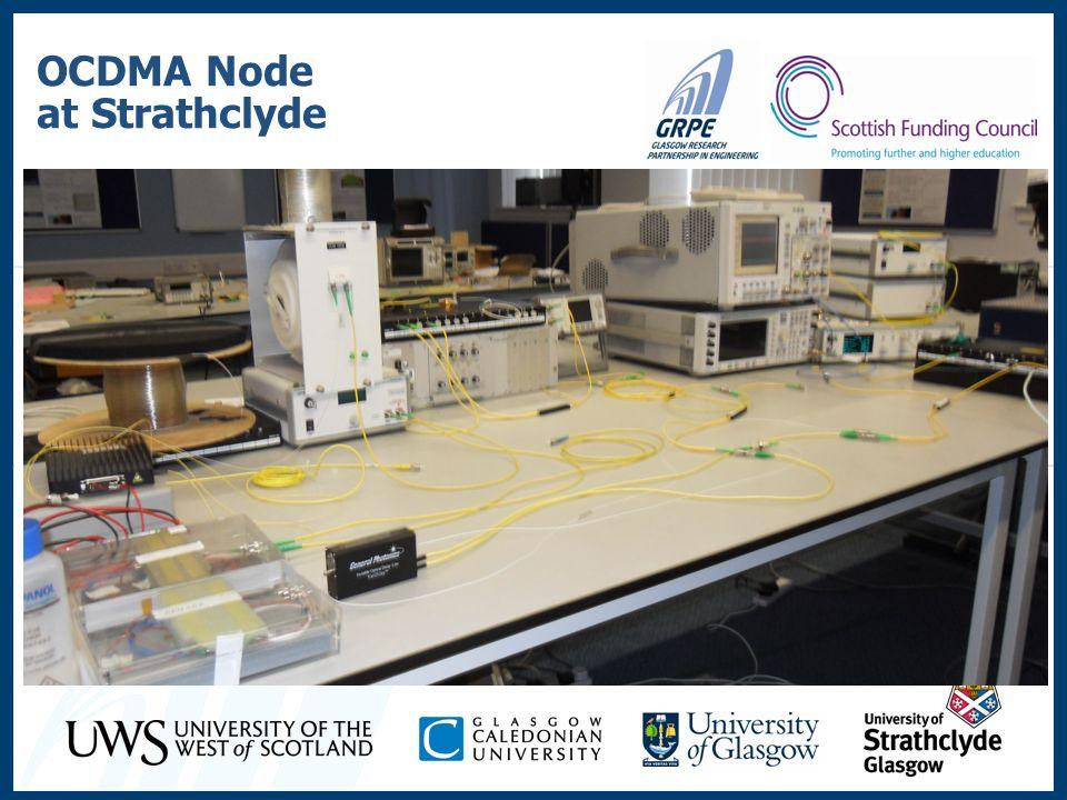 OCDMA Node at Strathclyde
