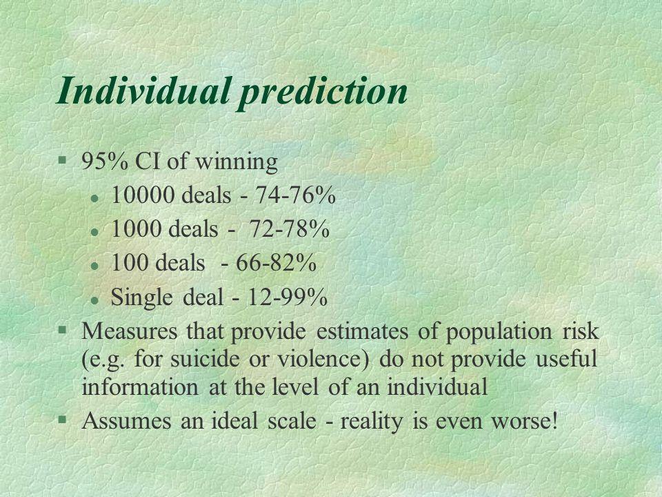 Individual prediction §95% CI of winning l 10000 deals - 74-76% l 1000 deals - 72-78% l 100 deals - 66-82% l Single deal - 12-99% §Measures that provi