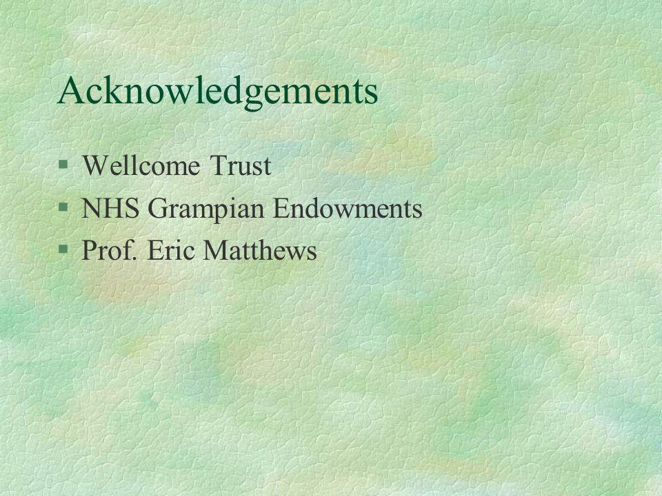 Acknowledgements §Wellcome Trust §NHS Grampian Endowments §Prof. Eric Matthews