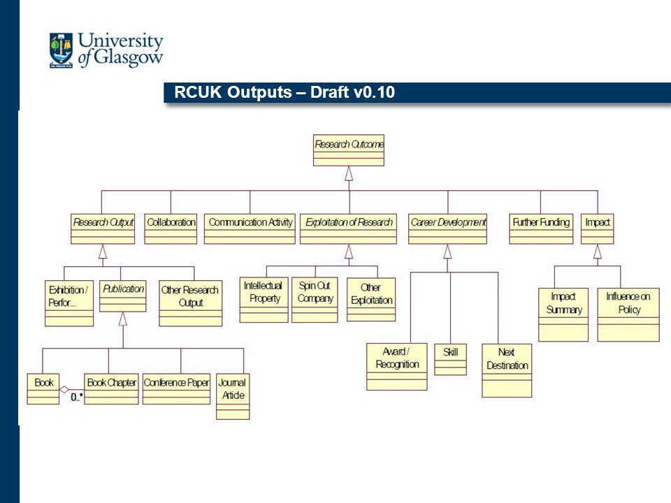 RCUK Outputs – Draft v0.10