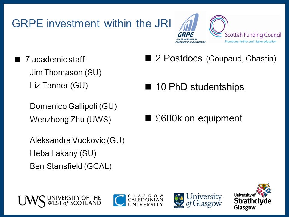 7 academic staff Jim Thomason (SU) Liz Tanner (GU) Domenico Gallipoli (GU) Wenzhong Zhu (UWS) Aleksandra Vuckovic (GU) Heba Lakany (SU) Ben Stansfield (GCAL) GRPE investment within the JRI 2 Postdocs (Coupaud, Chastin) 10 PhD studentships £600k on equipment