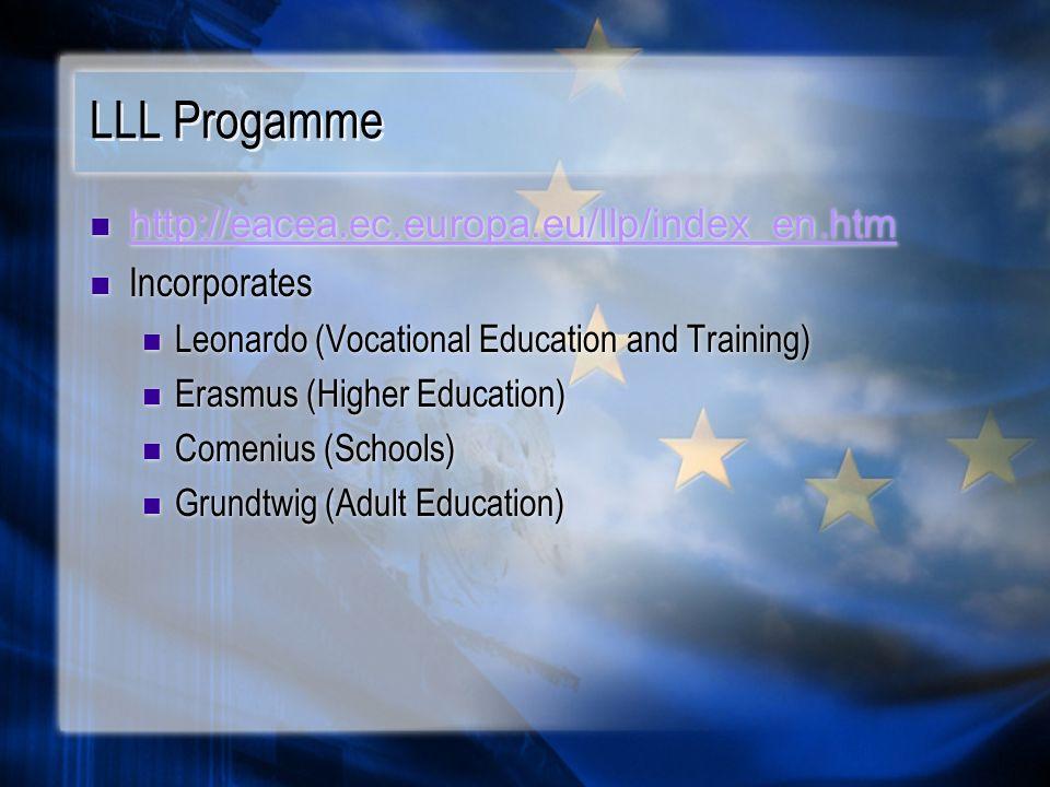 LLL Progamme http://eacea.ec.europa.eu/llp/index_en.htm Incorporates Leonardo (Vocational Education and Training) Erasmus (Higher Education) Comenius (Schools) Grundtwig (Adult Education) http://eacea.ec.europa.eu/llp/index_en.htm Incorporates Leonardo (Vocational Education and Training) Erasmus (Higher Education) Comenius (Schools) Grundtwig (Adult Education)