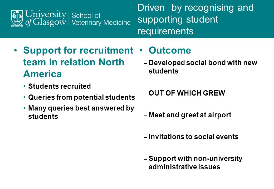 Support for recruitment team in relation North America Students recruited Queries from potential students Many queries best answered by students Outcome – Developed social bond with new students – OUT OF WHICH GREW – Meet and greet at airport – Invitations to social events – Support with non-university administrative issues Driven by recognising and supporting student requirements