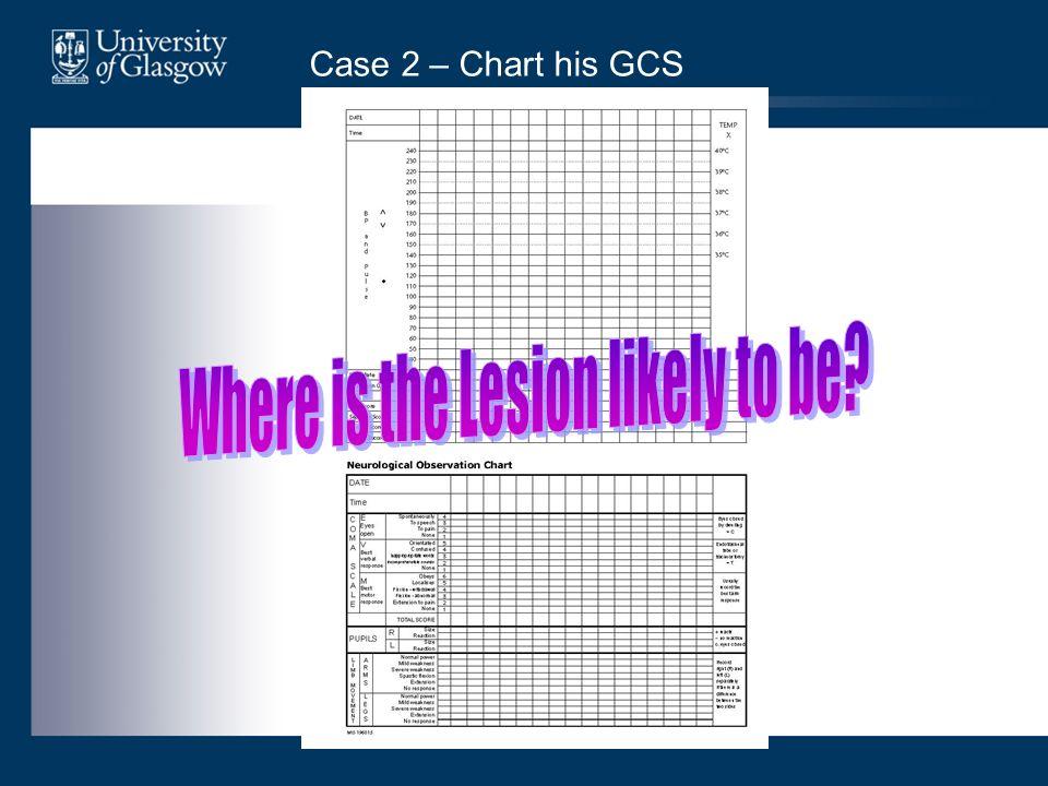 Case 2 – Chart his GCS