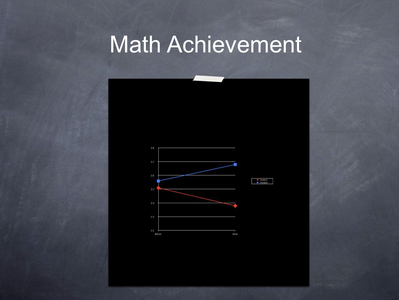 Math Achievement