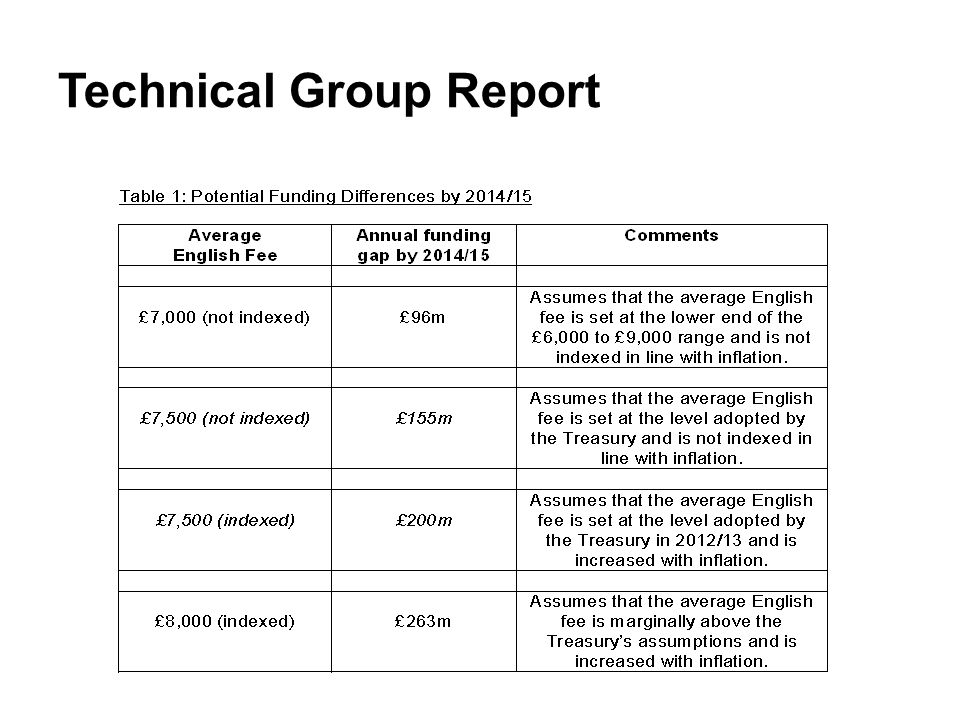 Technical Group Report