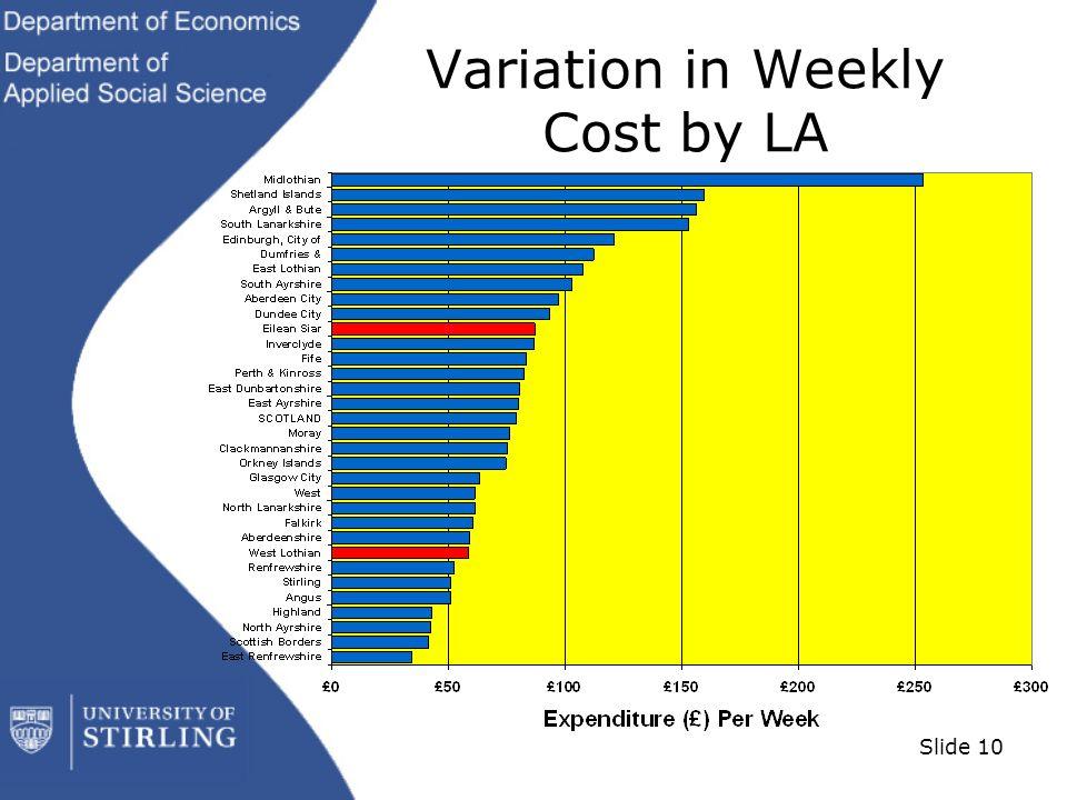 Slide 10 Variation in Weekly Cost by LA
