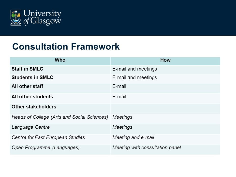 Consultation Framework WhoHow Staff in SMLCE-mail and meetings Students in SMLCE-mail and meetings All other staffE-mail All other studentsE-mail Other stakeholders Heads of College (Arts and Social Sciences)Meetings Language CentreMeetings Centre for East European StudiesMeeting and e-mail Open Programme (Languages)Meeting with consultation panel