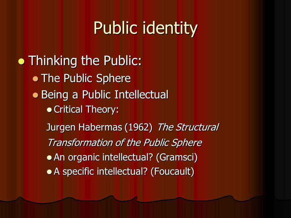 Professional Identity PhD students and being professional PhD students and being professional Not yet a professional.