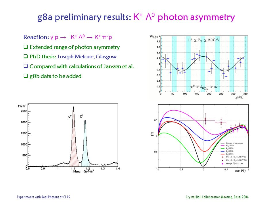 Experiments with Real Photons at CLAS Crystal Ball Collaboration Meeting, Basel 2006 g8a preliminary results: K + Λ 0 photon asymmetry Reaction: γ p K