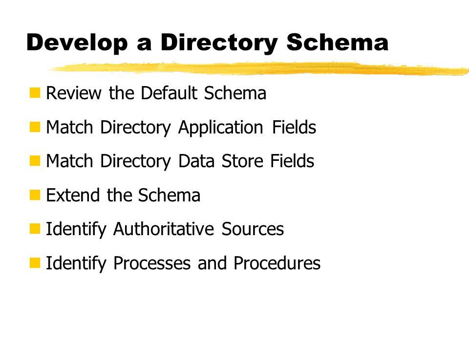 Develop a Directory Schema Review the Default Schema Match Directory Application Fields Match Directory Data Store Fields Extend the Schema Identify A