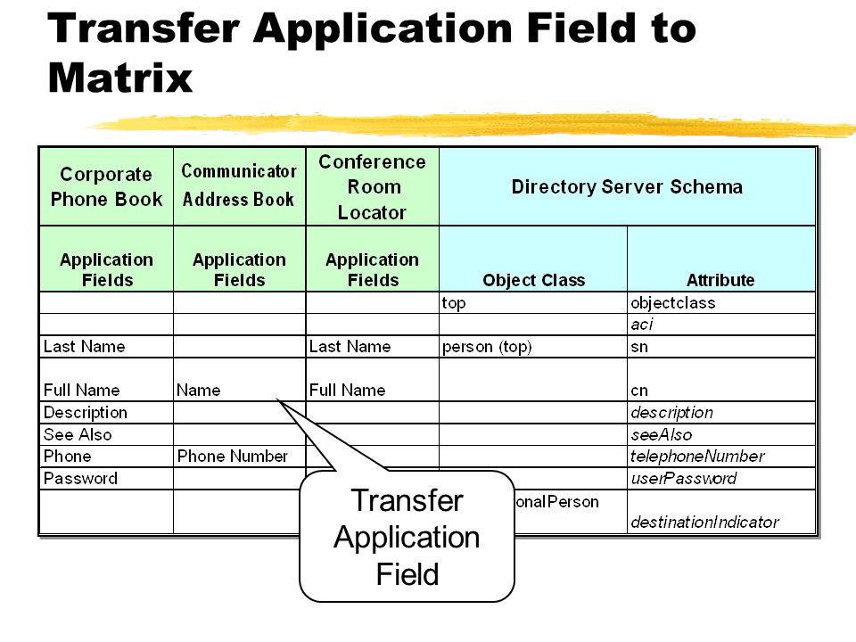 Transfer Application Field to Matrix Transfer Application Field