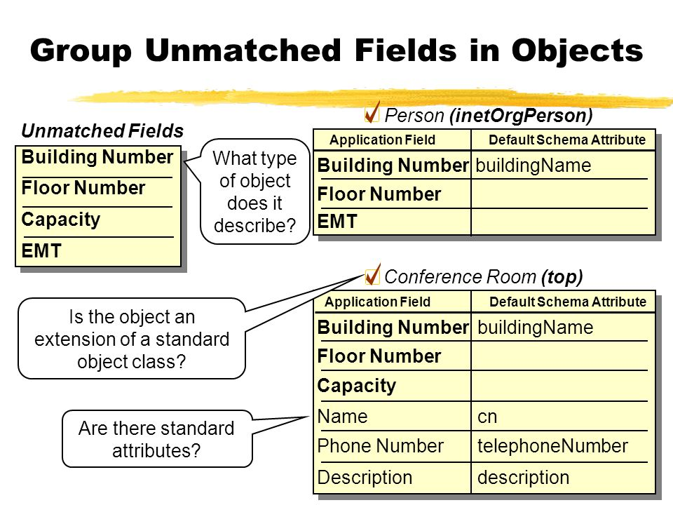 Group Unmatched Fields in Objects Unmatched Fields Building Number Floor Number Capacity EMT What type of object does it describe? Are there standard