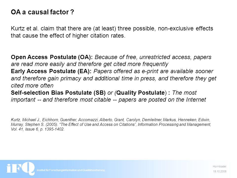 Institut für Forschungsinformation und Qualitätssicherung Hornbostel 19.10.2006 Kurtz et al.