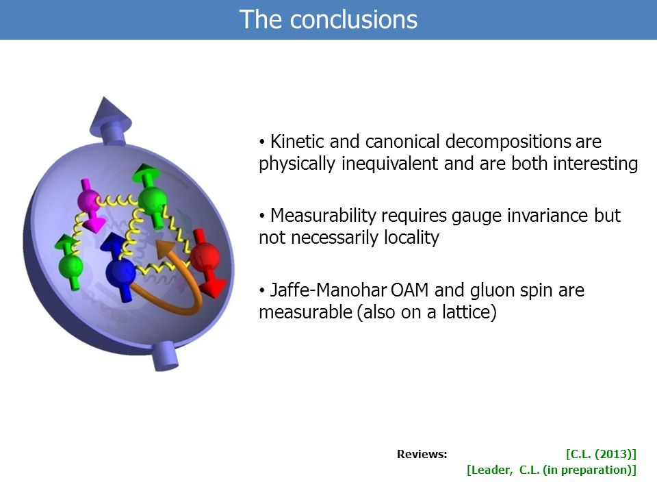 The conclusions Kinetic and canonical decompositions are physically inequivalent and are both interesting Measurability requires gauge invariance but not necessarily locality Jaffe-Manohar OAM and gluon spin are measurable (also on a lattice) [C.L.