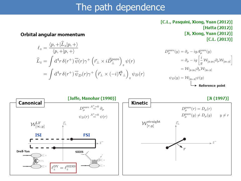 FSIISI The path dependence Orbital angular momentum [C.L., Pasquini, Xiong, Yuan (2012)] [Hatta (2012)] [Ji, Xiong, Yuan (2012)] [C.L.