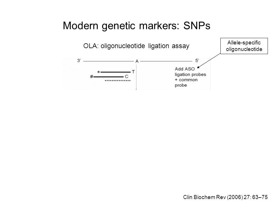 Modern genetic markers: SNPs OLA: oligonucleotide ligation assay Allele-specific oligonucleotide Clin Biochem Rev (2006) 27: 63–75