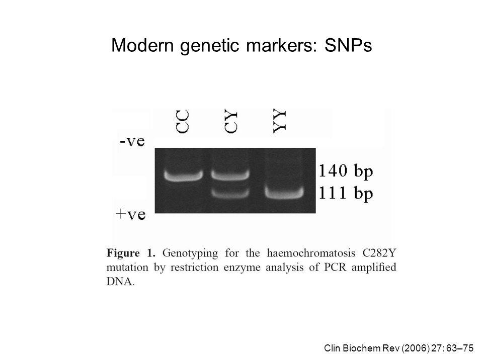 Modern genetic markers: SNPs Clin Biochem Rev (2006) 27: 63–75