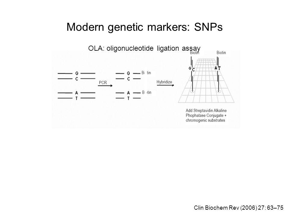 Modern genetic markers: SNPs OLA: oligonucleotide ligation assay Clin Biochem Rev (2006) 27: 63–75