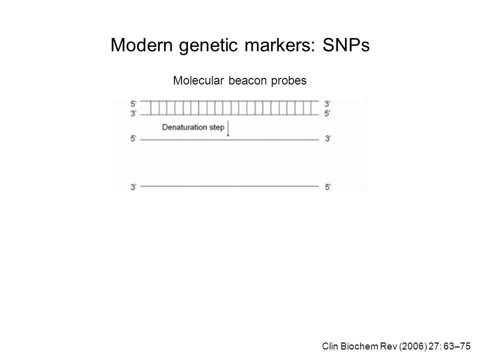 Modern genetic markers: SNPs Molecular beacon probes Clin Biochem Rev (2006) 27: 63–75
