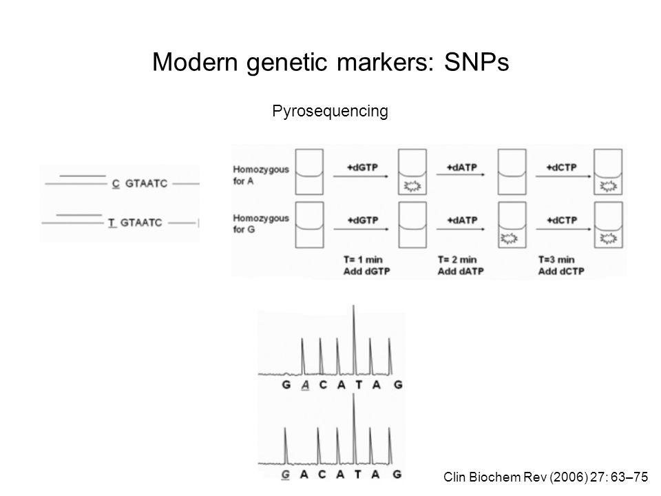 Modern genetic markers: SNPs Pyrosequencing Clin Biochem Rev (2006) 27: 63–75