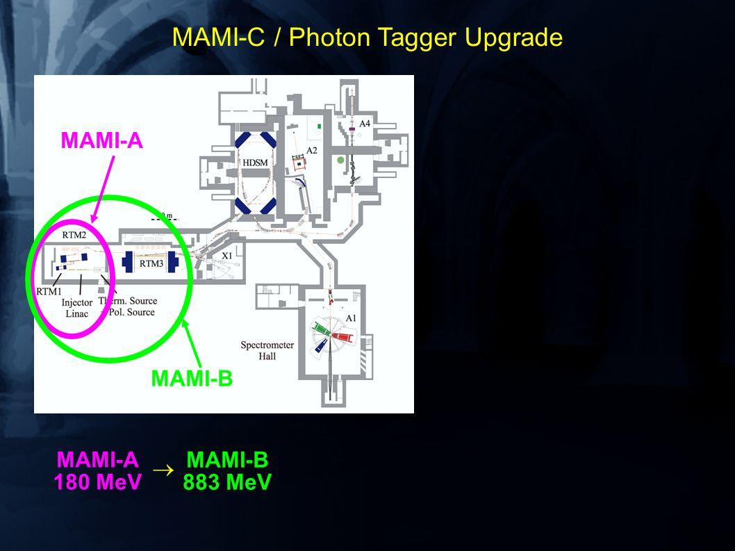 MAMI-C / Photon Tagger Upgrade MAMI-A MAMI-B MAMI-A 180 MeV MAMI-B 883 MeV