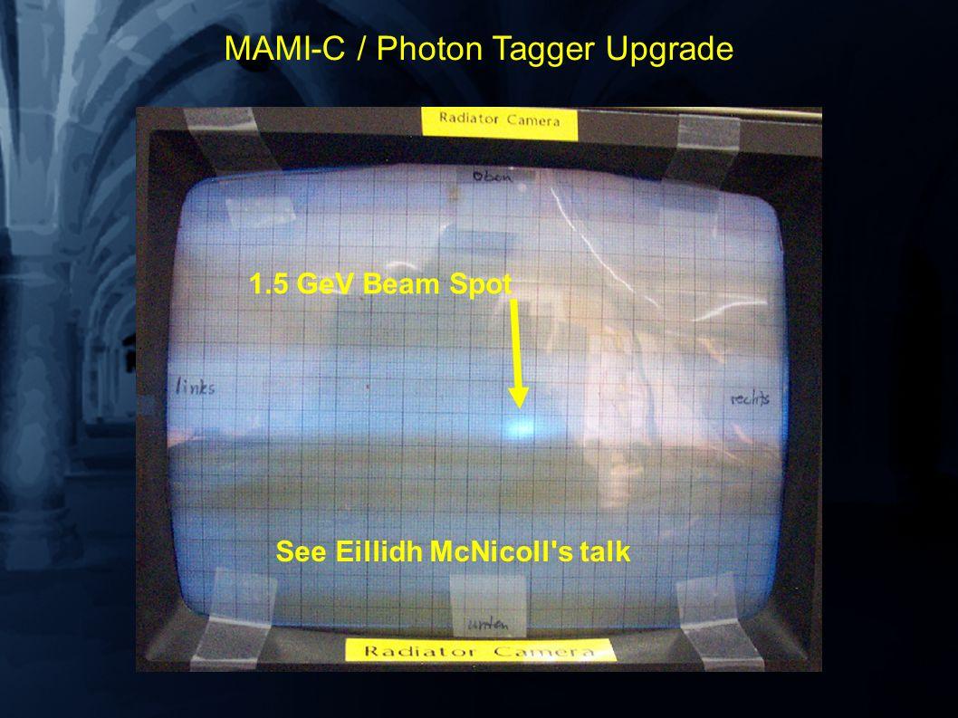 1.5 GeV Beam Spot See Eillidh McNicoll's talk