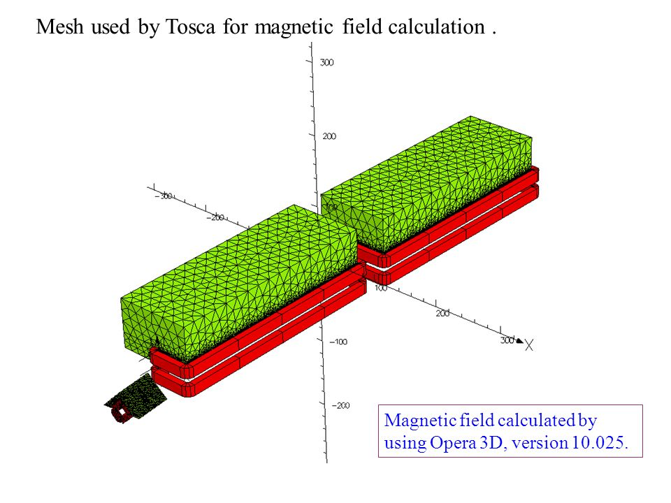 Electron beam trajectories – using 81 trajectory ray bundles.