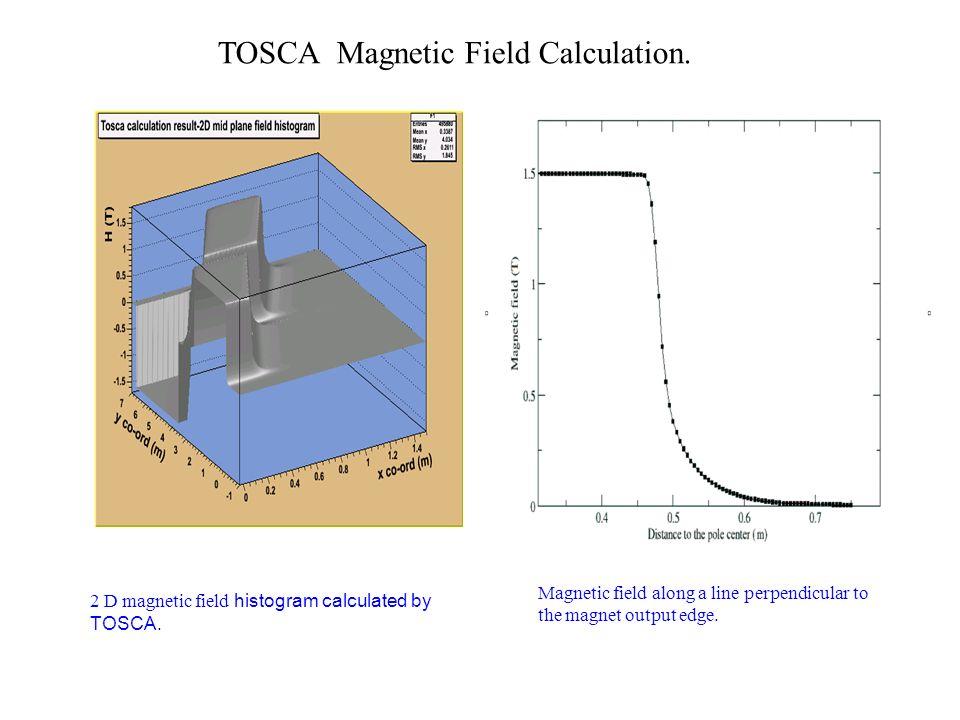Magnetic field along electron beam trajectory (1GeV).