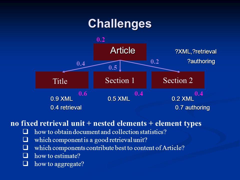 Article ?XML,?retrieval Article ?XML,?retrieval ?authoring ?authoring 0.9 XML 0.5 XML 0.2 XML 0.9 XML 0.5 XML 0.2 XML 0.4 retrieval 0.7 authoring 0.4