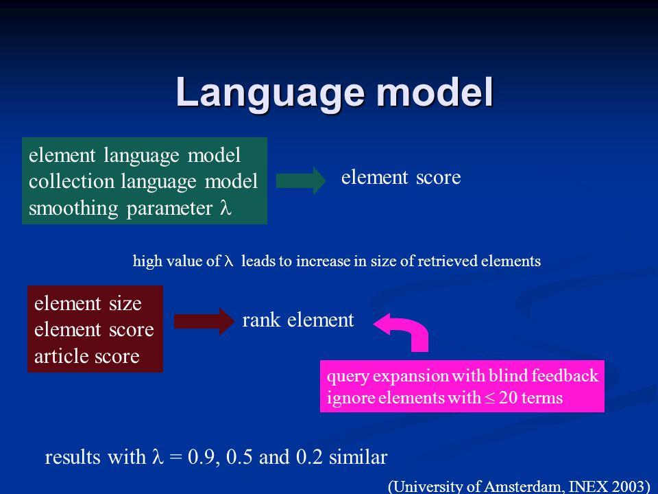 Language model element language model collection language model smoothing parameter element score element size element score article score query expan