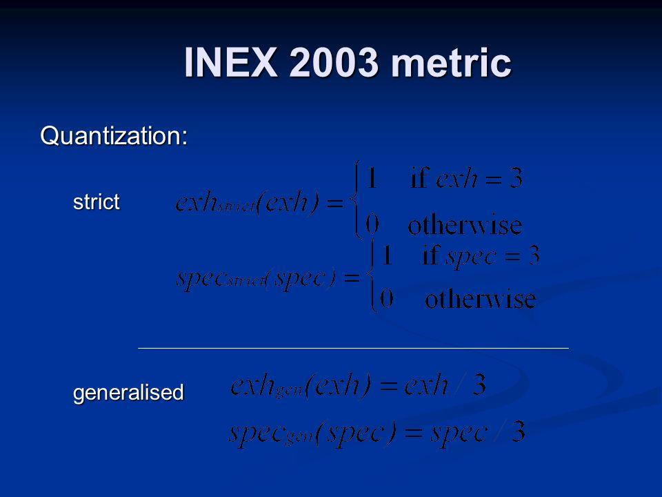 INEX 2003 metric Quantization:strictgeneralised
