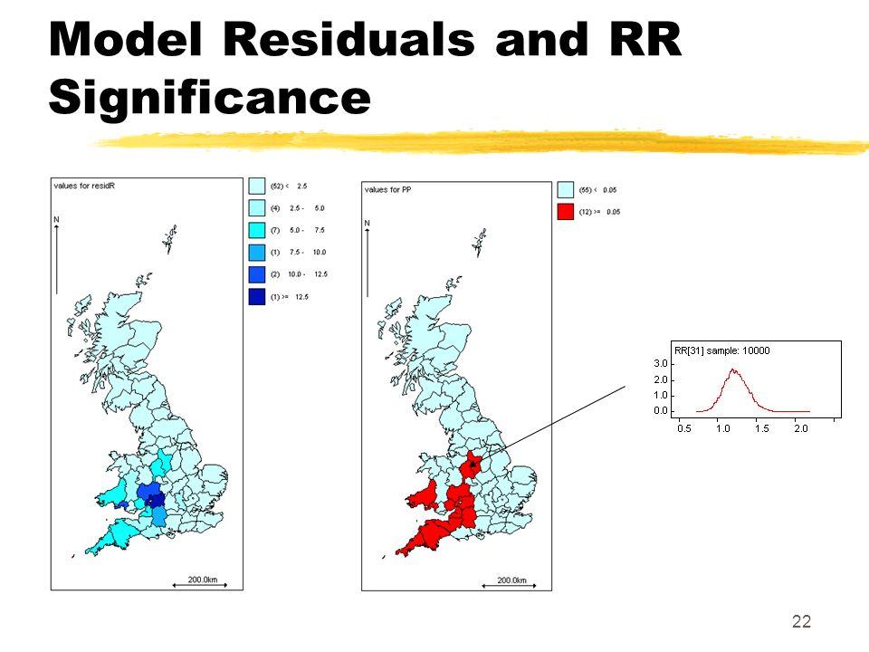 22 Model Residuals and RR Significance