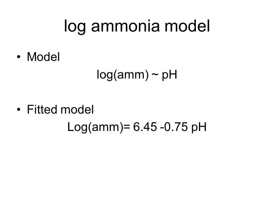 log ammonia model Model log(amm) ~ pH Fitted model Log(amm)= pH