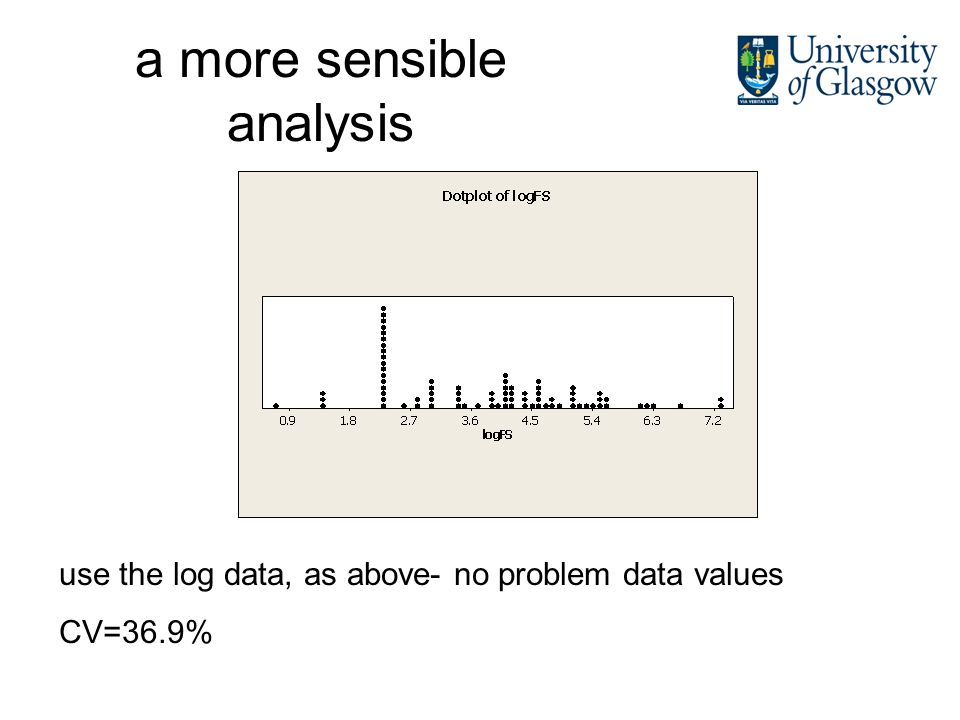 a more sensible analysis use the log data, as above- no problem data values CV=36.9%