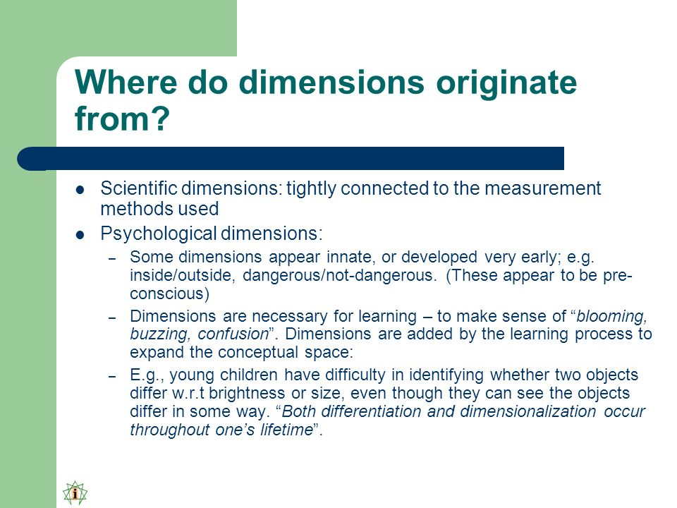 Where do dimensions originate from.