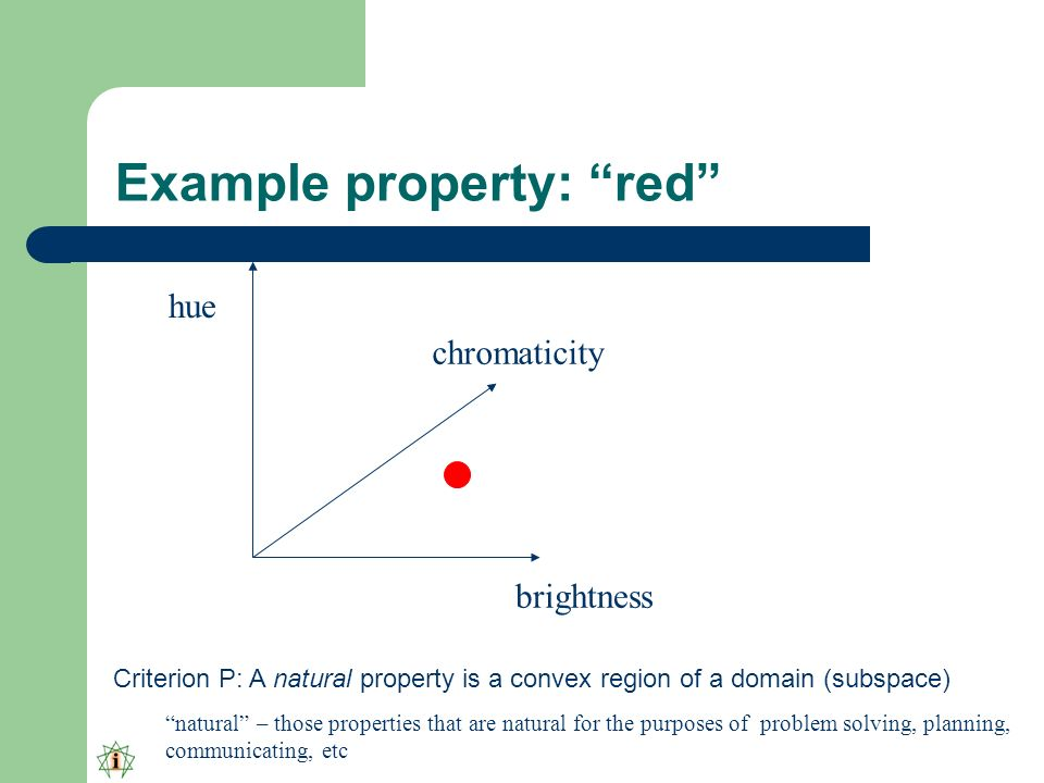 Example property: red hue chromaticity brightness Criterion P: A natural property is a convex region of a domain (subspace) natural – those properties that are natural for the purposes of problem solving, planning, communicating, etc