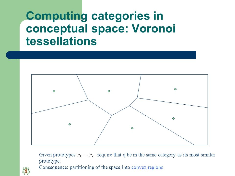Computing categories in conceptual space: Voronoi tessellations Given prototypes require that q be in the same category as its most similar prototype.