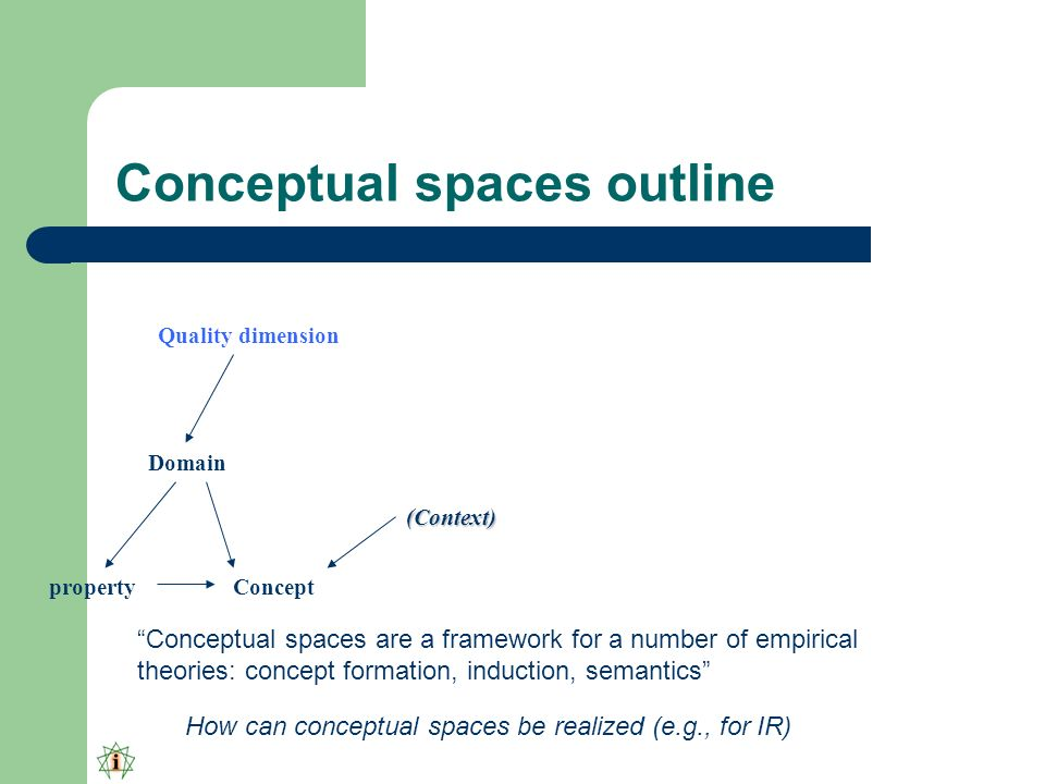 Term = dimension Since many of the fundamental quality dimensions are determined by our perceptual mechanisms, there is a direct link between properties described by regions of such dimensions and perceptions (rats!) However, dimensional spaces based on terms have shown marked correlation with human information processing: – HAL and note (It is difficult to know how to encode abstract concepts with traditional semantic features.