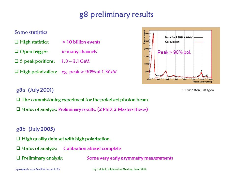 Experiments with Real Photons at CLAS Crystal Ball Collaboration Meeting, Basel 2006 g8 preliminary results Peak > 90% pol.