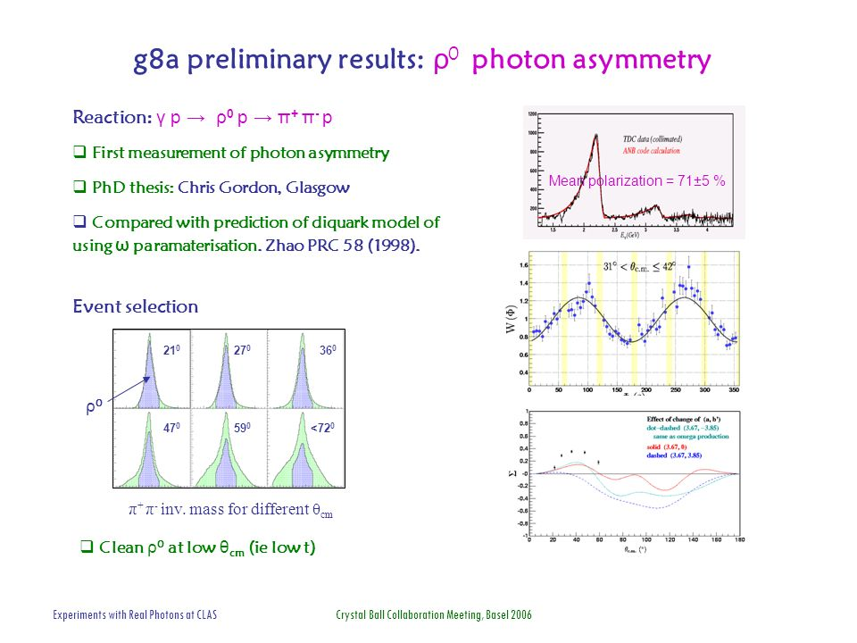Experiments with Real Photons at CLAS Crystal Ball Collaboration Meeting, Basel 2006 g8a preliminary results: ρ 0 photon asymmetry Mean polarization = 71±5 % Reaction: γ p ρ 0 p π + π - p First measurement of photon asymmetry PhD thesis: Chris Gordon, Glasgow Compared with prediction of diquark model of using ω paramaterisation.