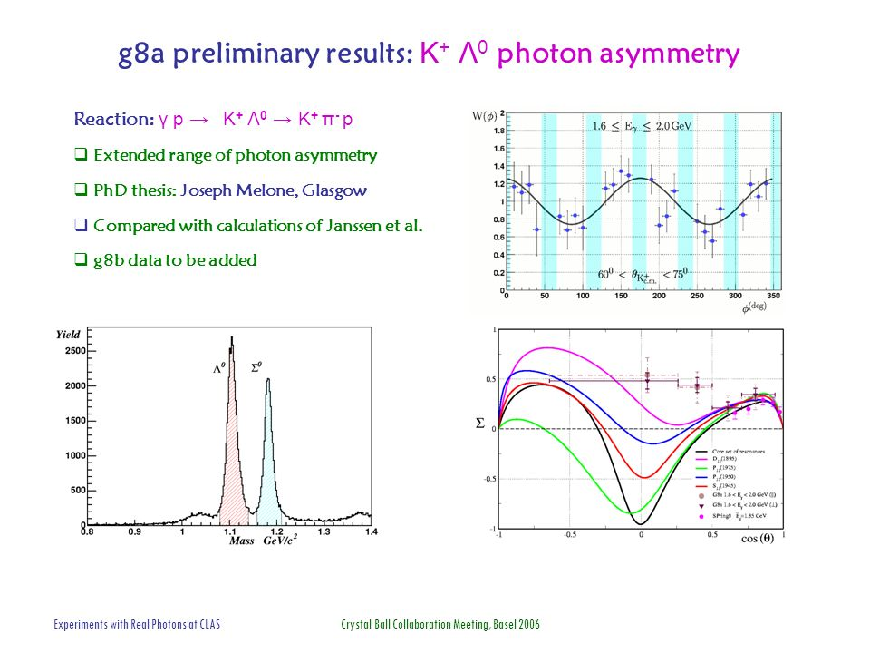 Experiments with Real Photons at CLAS Crystal Ball Collaboration Meeting, Basel 2006 g8a preliminary results: K + Λ 0 photon asymmetry Reaction: γ p K + Λ 0 K + π - p Extended range of photon asymmetry PhD thesis: Joseph Melone, Glasgow Compared with calculations of Janssen et al.