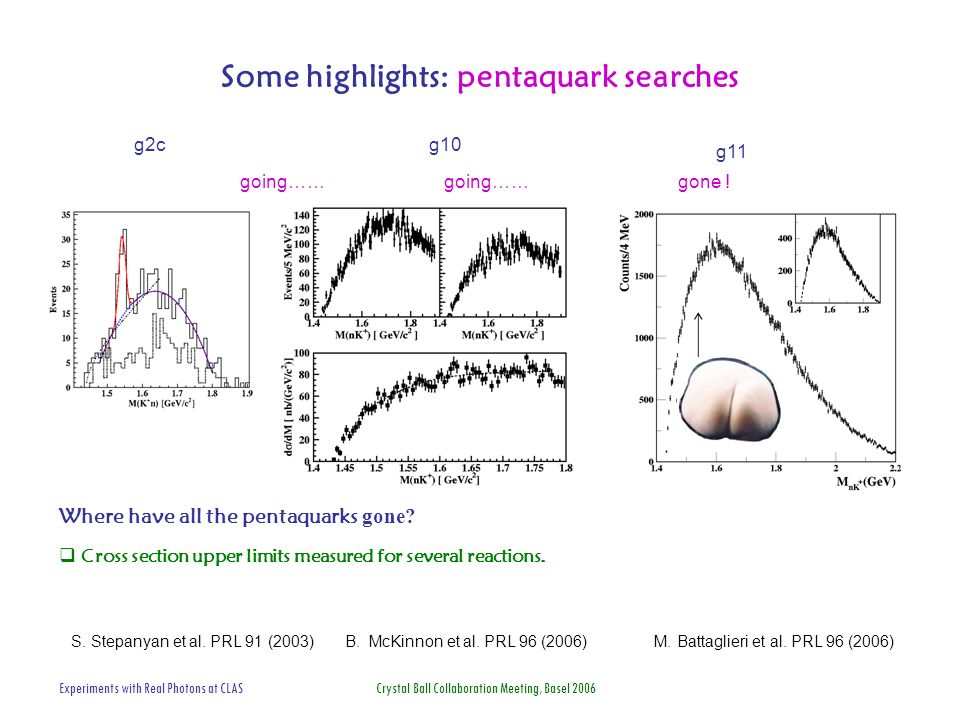 Experiments with Real Photons at CLAS Crystal Ball Collaboration Meeting, Basel 2006 Some highlights: pentaquark searches S.