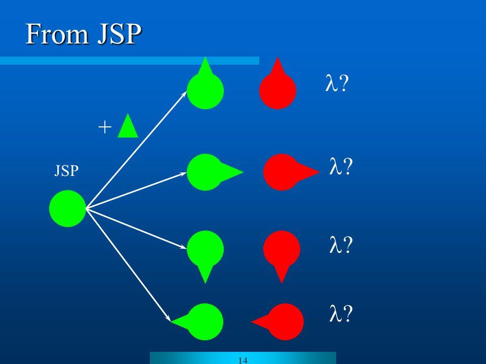 14 From JSP JSP + ? ? ? ?