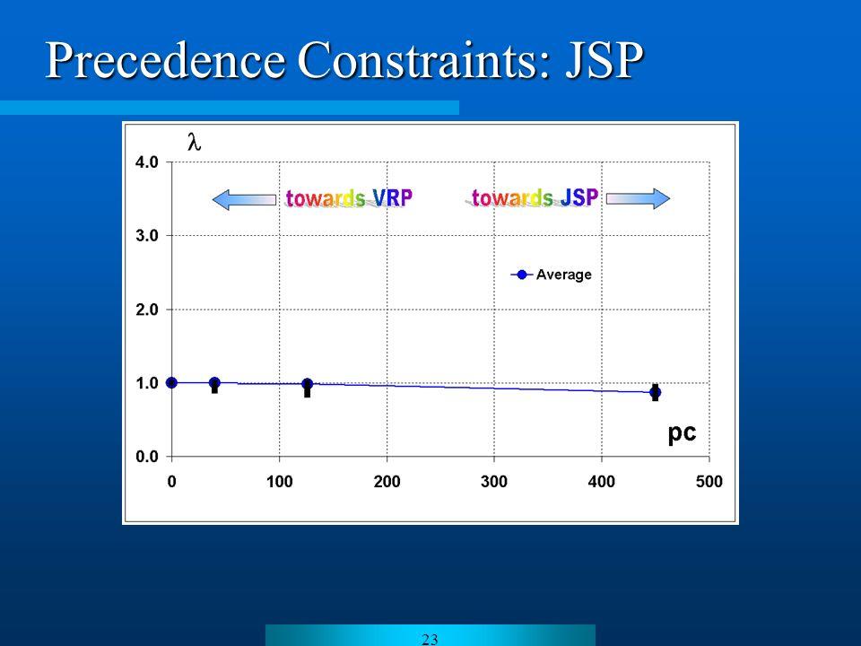 23 Precedence Constraints: JSP