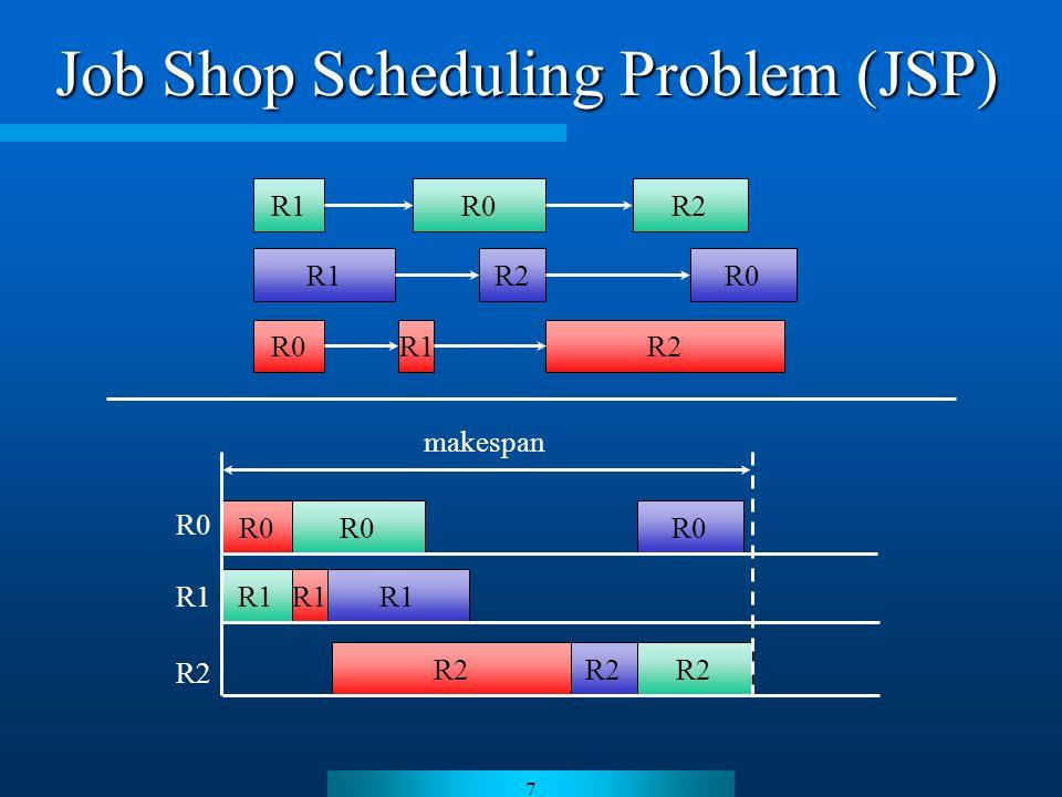 18 Optimization Criteria VRP: total travel JSP: makespan