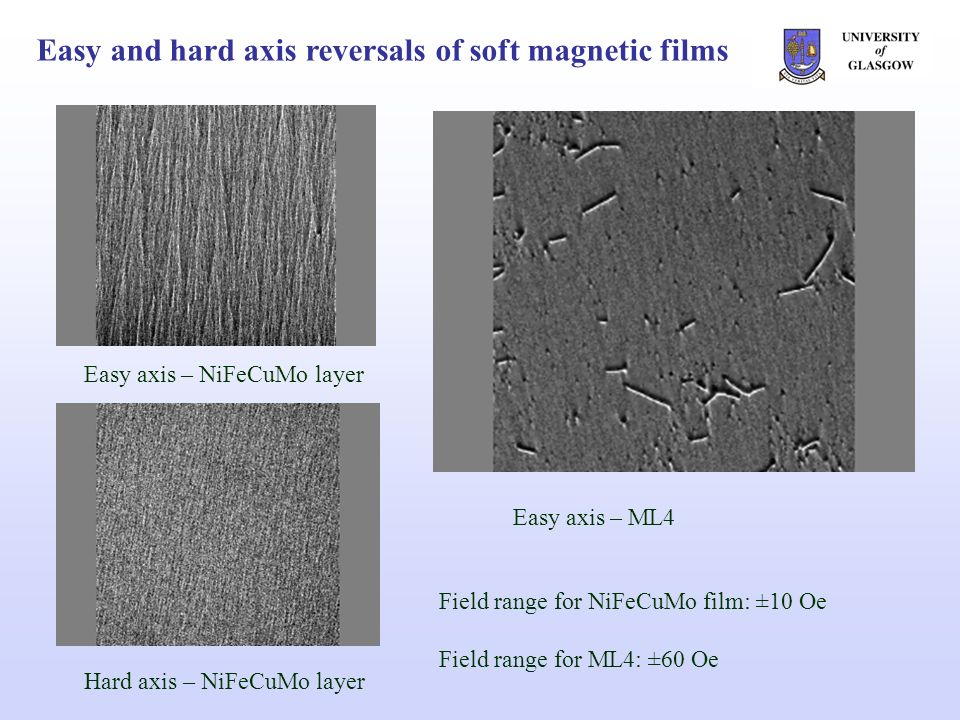 Easy and hard axis reversals of soft magnetic films Easy axis – NiFeCuMo layer Hard axis – NiFeCuMo layer Easy axis – ML4 Field range for NiFeCuMo film: ±10 Oe Field range for ML4: ±60 Oe