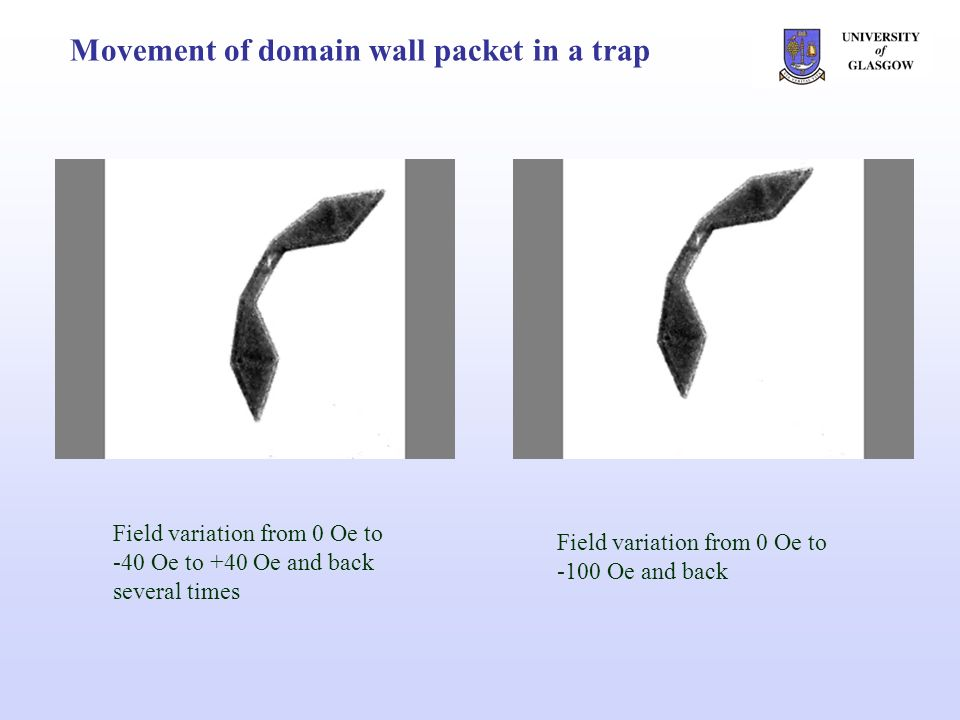 Movement of domain wall packet in a trap Field variation from 0 Oe to -40 Oe to +40 Oe and back several times Field variation from 0 Oe to -100 Oe and back