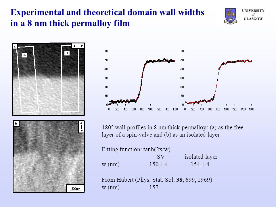 Synopsis Domain wall structures Investigation by Lorentz microscopy Domain wall widths in soft films Magnetisation reversal processes in soft high-moment films Single layer films The effects of lamination – desirable and otherwise.